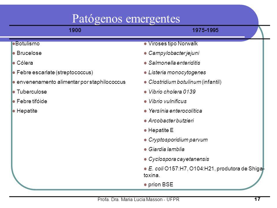 Profa. Dra. Maria Lucia Masson - UFPR17 Patógenos emergentes 19001975-1995 Botulismo Viroses tipo Norwalk Brucelose Campylobacter jejuni Cólera Salmon