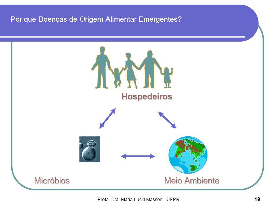 Profa. Dra. Maria Lucia Masson - UFPR19 Por que Doenças de Origem Alimentar Emergentes? Hospedeiros Micróbios Meio Ambiente