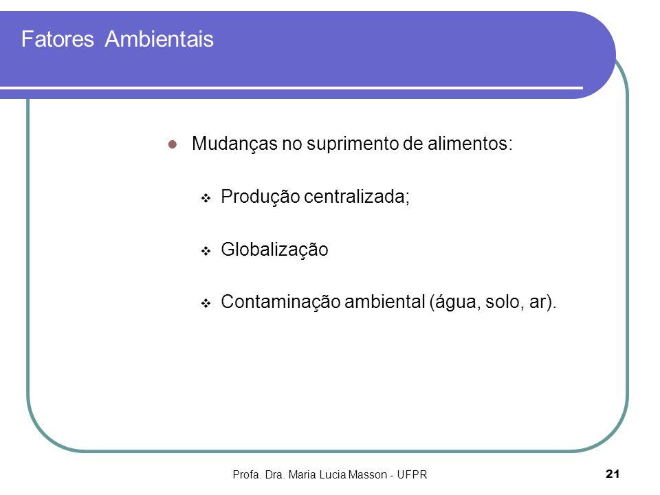 Profa. Dra. Maria Lucia Masson - UFPR21 Fatores Ambientais Mudanças no suprimento de alimentos: Produção centralizada; Globalização Contaminação ambie