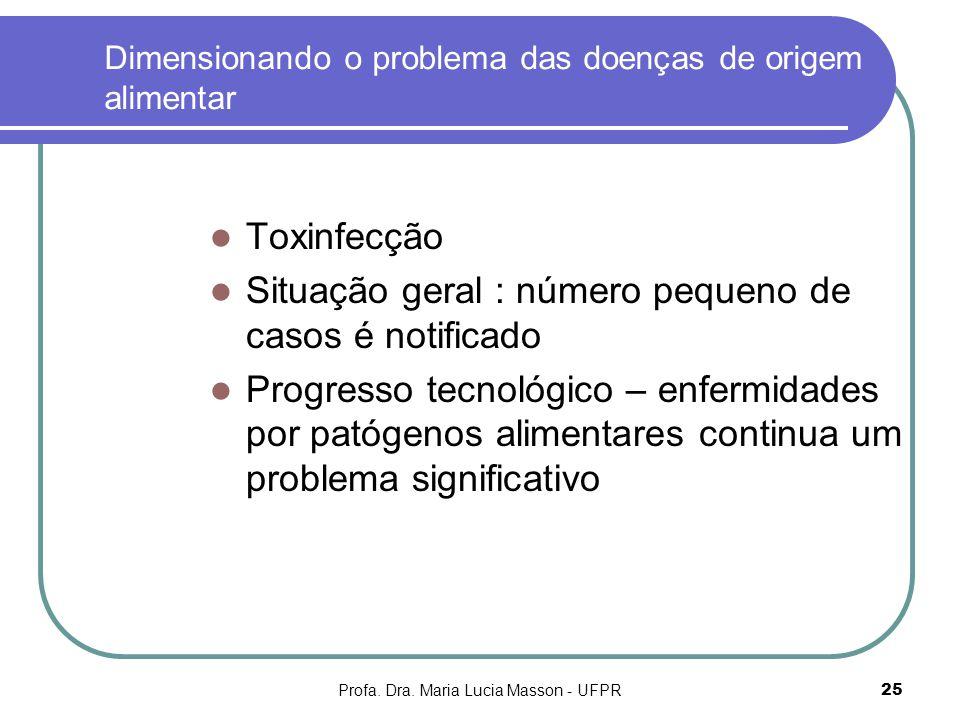 Profa. Dra. Maria Lucia Masson - UFPR25 Dimensionando o problema das doenças de origem alimentar Toxinfecção Situação geral : número pequeno de casos