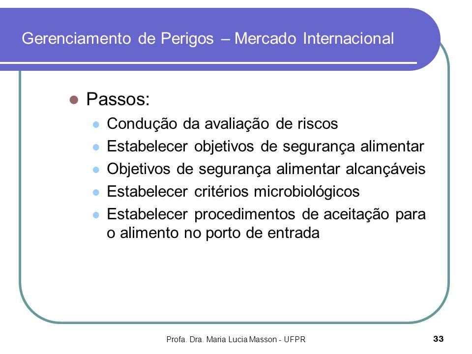 Profa. Dra. Maria Lucia Masson - UFPR33 Gerenciamento de Perigos – Mercado Internacional Passos: Condução da avaliação de riscos Estabelecer objetivos