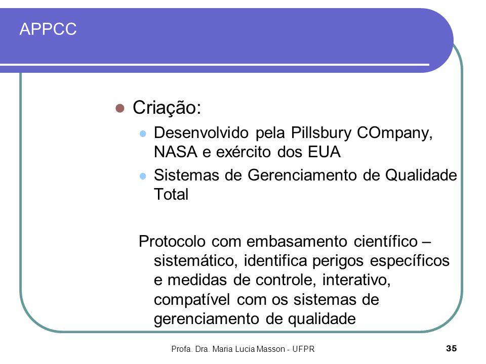 Profa. Dra. Maria Lucia Masson - UFPR35 APPCC Criação: Desenvolvido pela Pillsbury COmpany, NASA e exército dos EUA Sistemas de Gerenciamento de Quali