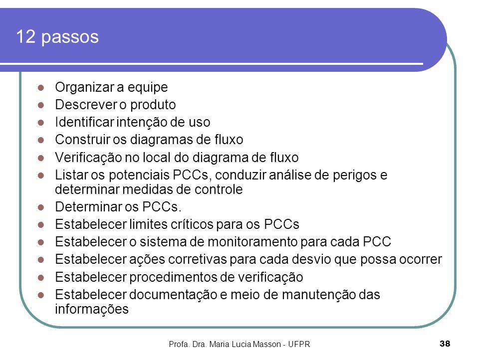 Profa. Dra. Maria Lucia Masson - UFPR38 12 passos Organizar a equipe Descrever o produto Identificar intenção de uso Construir os diagramas de fluxo V