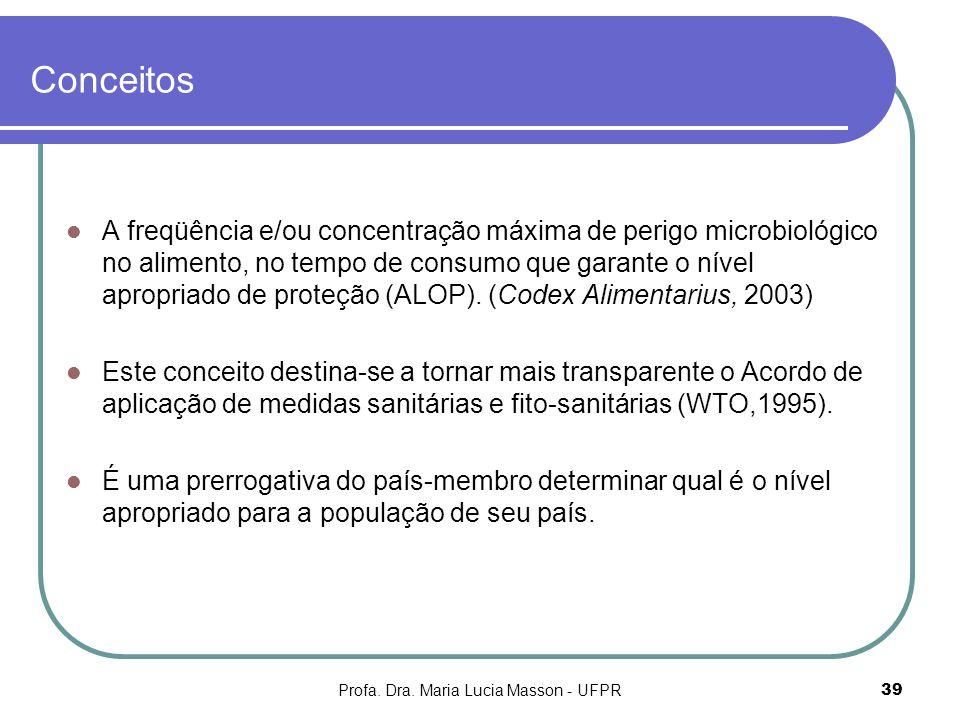 Profa. Dra. Maria Lucia Masson - UFPR39 Conceitos A freqüência e/ou concentração máxima de perigo microbiológico no alimento, no tempo de consumo que