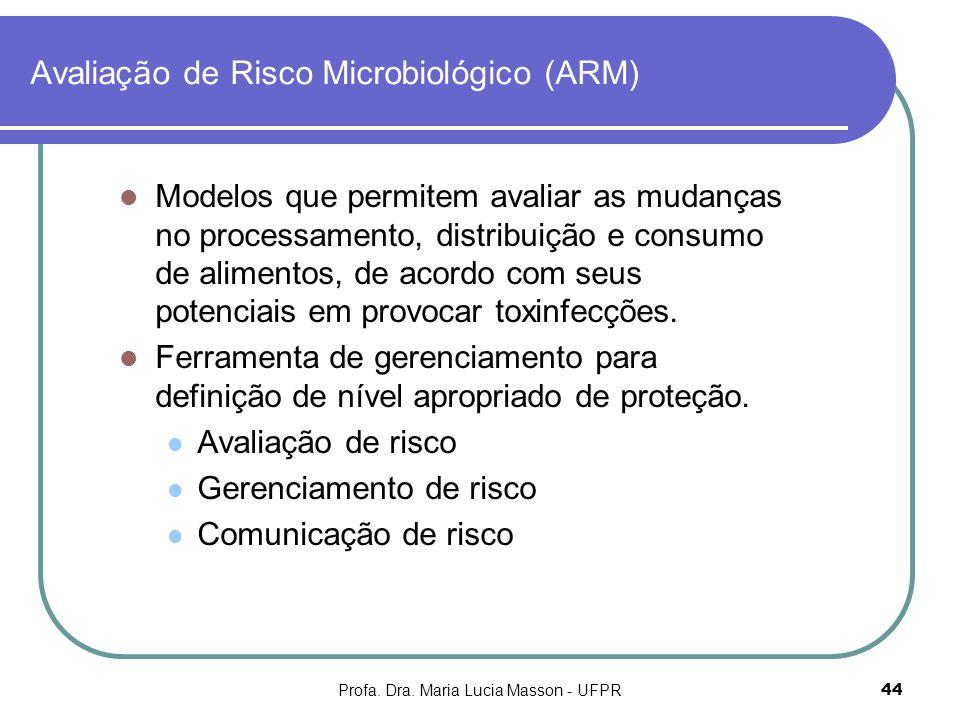 Profa. Dra. Maria Lucia Masson - UFPR44 Avaliação de Risco Microbiológico (ARM) Modelos que permitem avaliar as mudanças no processamento, distribuiçã