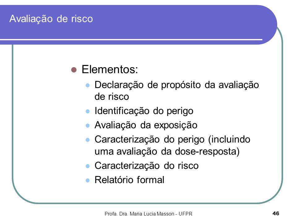 Profa. Dra. Maria Lucia Masson - UFPR46 Avaliação de risco Elementos: Declaração de propósito da avaliação de risco Identificação do perigo Avaliação