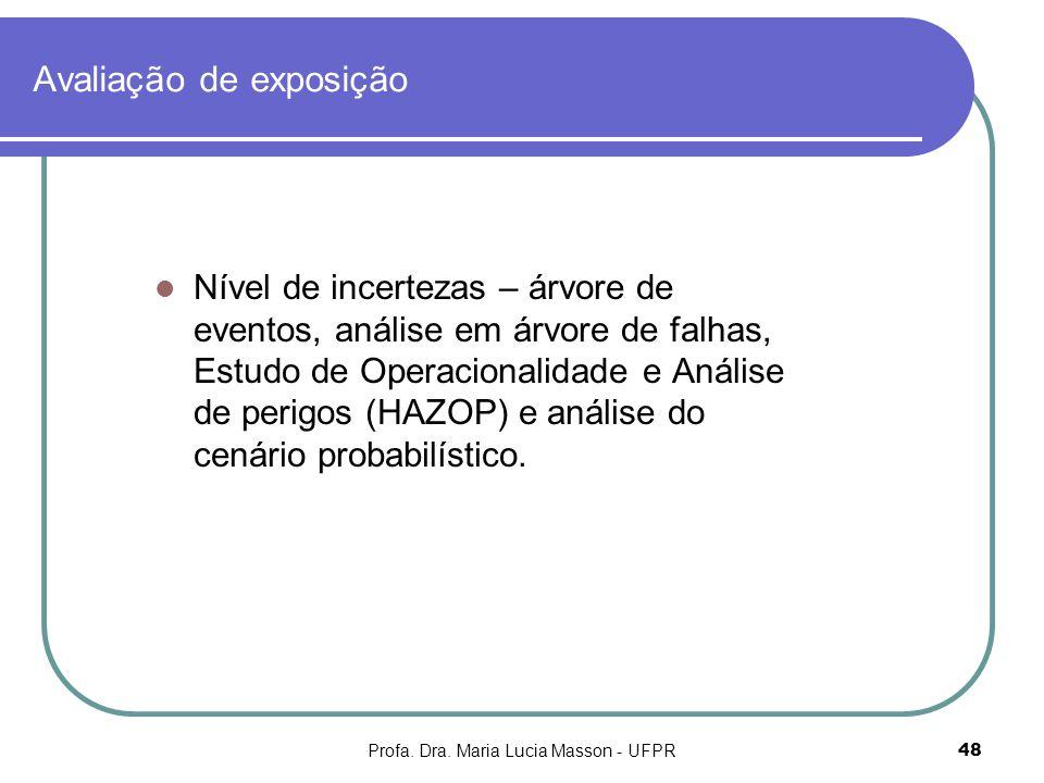 Profa. Dra. Maria Lucia Masson - UFPR48 Avaliação de exposição Nível de incertezas – árvore de eventos, análise em árvore de falhas, Estudo de Operaci