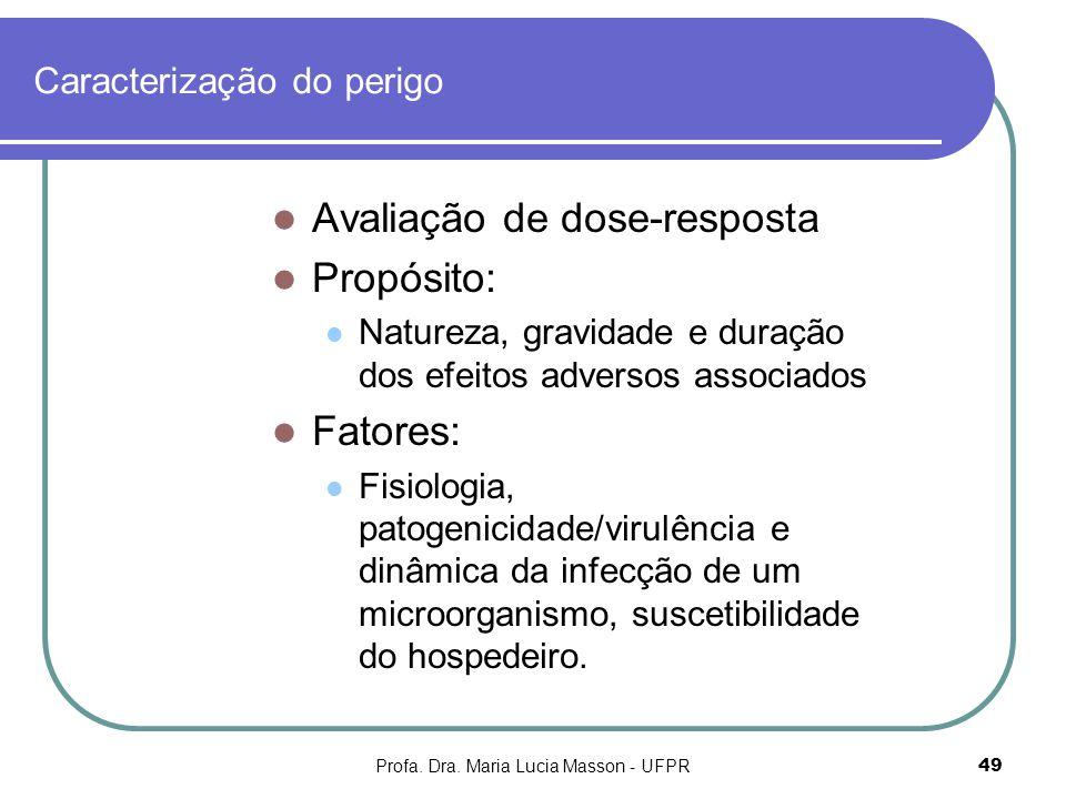 Profa. Dra. Maria Lucia Masson - UFPR49 Caracterização do perigo Avaliação de dose-resposta Propósito: Natureza, gravidade e duração dos efeitos adver
