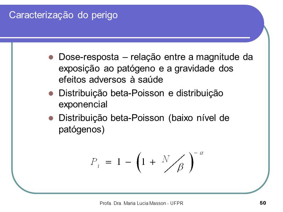 Profa. Dra. Maria Lucia Masson - UFPR50 Caracterização do perigo Dose-resposta – relação entre a magnitude da exposição ao patógeno e a gravidade dos