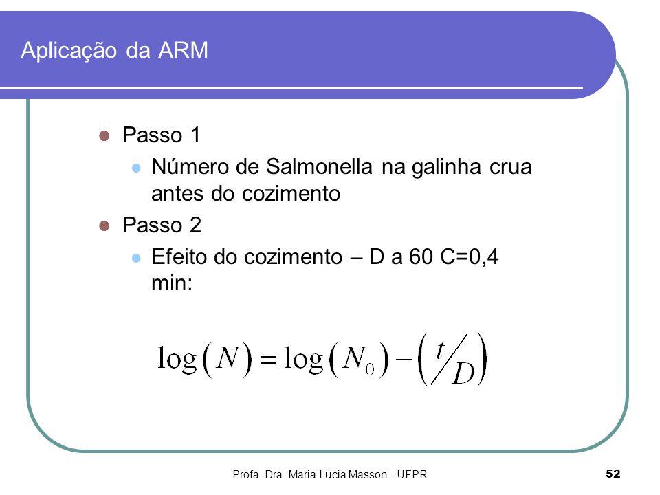 Profa. Dra. Maria Lucia Masson - UFPR52 Aplicação da ARM Passo 1 Número de Salmonella na galinha crua antes do cozimento Passo 2 Efeito do cozimento –