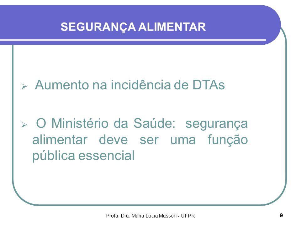 Profa. Dra. Maria Lucia Masson - UFPR9 Aumento na incidência de DTAs O Ministério da Saúde: segurança alimentar deve ser uma função pública essencial