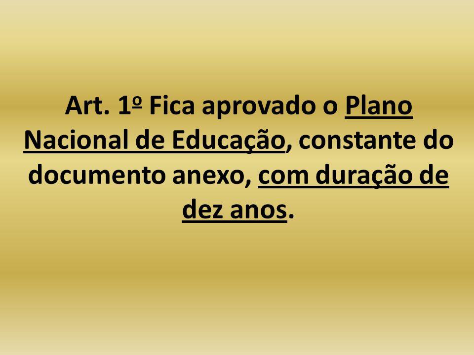Art. 1 o Fica aprovado o Plano Nacional de Educação, constante do documento anexo, com duração de dez anos.