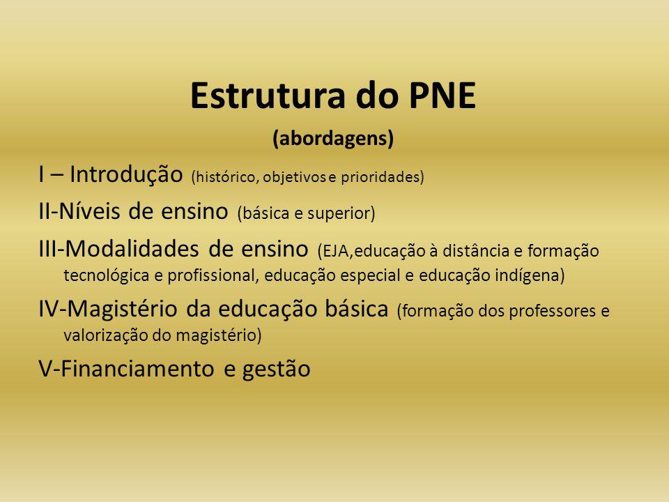 Estrutura do PNE (abordagens) I – Introdução (histórico, objetivos e prioridades) II-Níveis de ensino (básica e superior) III-Modalidades de ensino (E