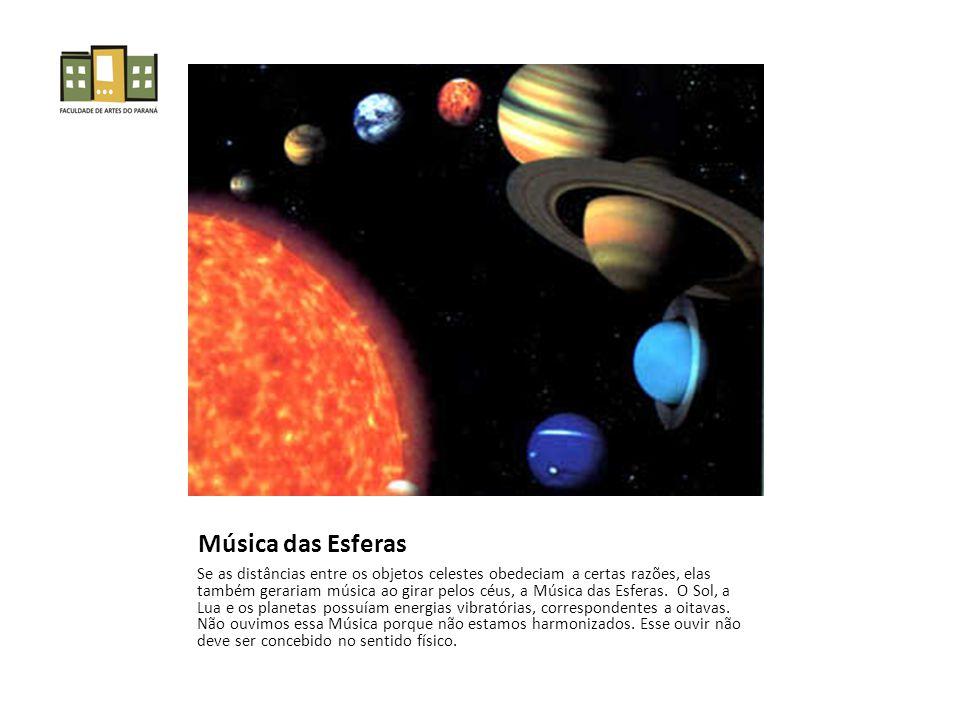 Música das Esferas Se as distâncias entre os objetos celestes obedeciam a certas razões, elas também gerariam música ao girar pelos céus, a Música das Esferas.