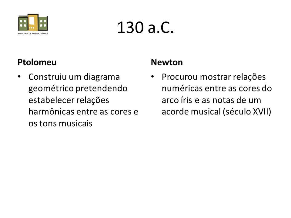 130 a.C.