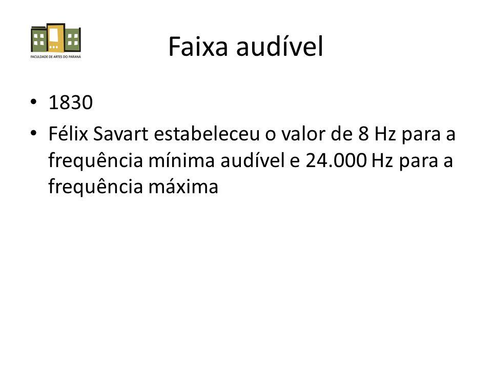Faixa audível 1830 Félix Savart estabeleceu o valor de 8 Hz para a frequência mínima audível e 24.000 Hz para a frequência máxima