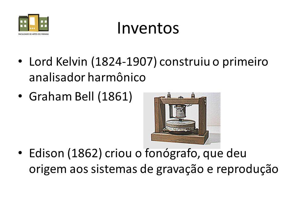 Inventos Lord Kelvin (1824-1907) construiu o primeiro analisador harmônico Graham Bell (1861) Edison (1862) criou o fonógrafo, que deu origem aos sistemas de gravação e reprodução