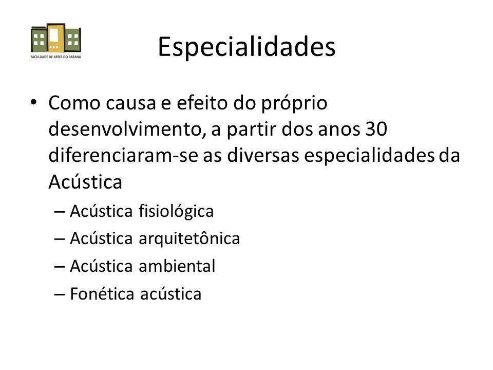 Especialidades Como causa e efeito do próprio desenvolvimento, a partir dos anos 30 diferenciaram-se as diversas especialidades da Acústica – Acústica fisiológica – Acústica arquitetônica – Acústica ambiental – Fonética acústica