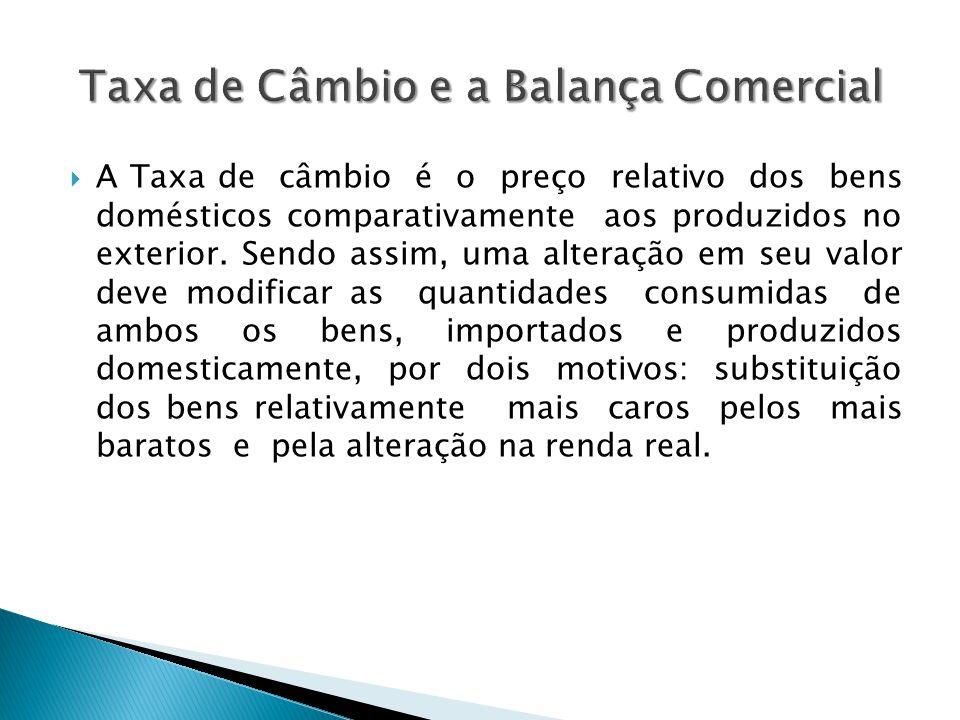 A Taxa de câmbio é o preço relativo dos bens domésticos comparativamente aos produzidos no exterior. Sendo assim, uma alteração em seu valor deve modi