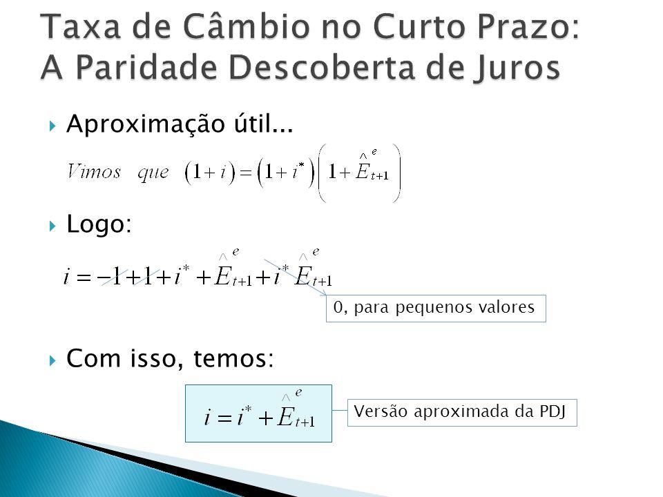 Aproximação útil... Logo: Com isso, temos: 0, para pequenos valores Versão aproximada da PDJ