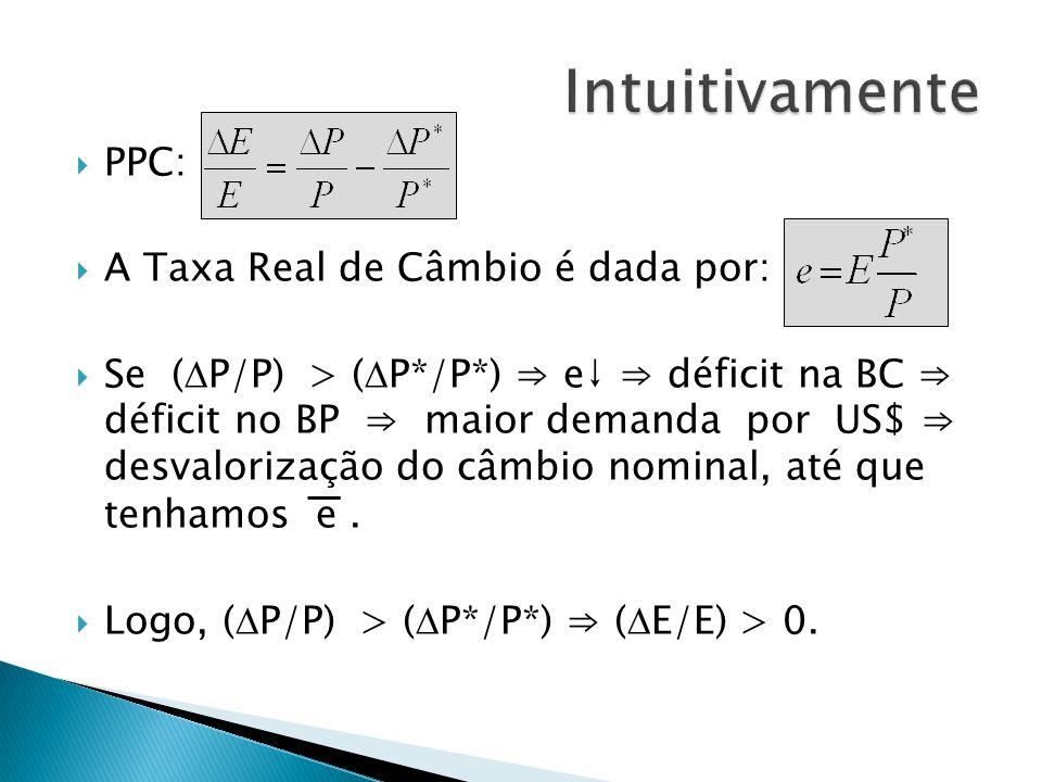 PPC: A Taxa Real de Câmbio é dada por: Se ( P/P) > ( P*/P*) e déficit na BC déficit no BP maior demanda por US$ desvalorização do câmbio nominal, até