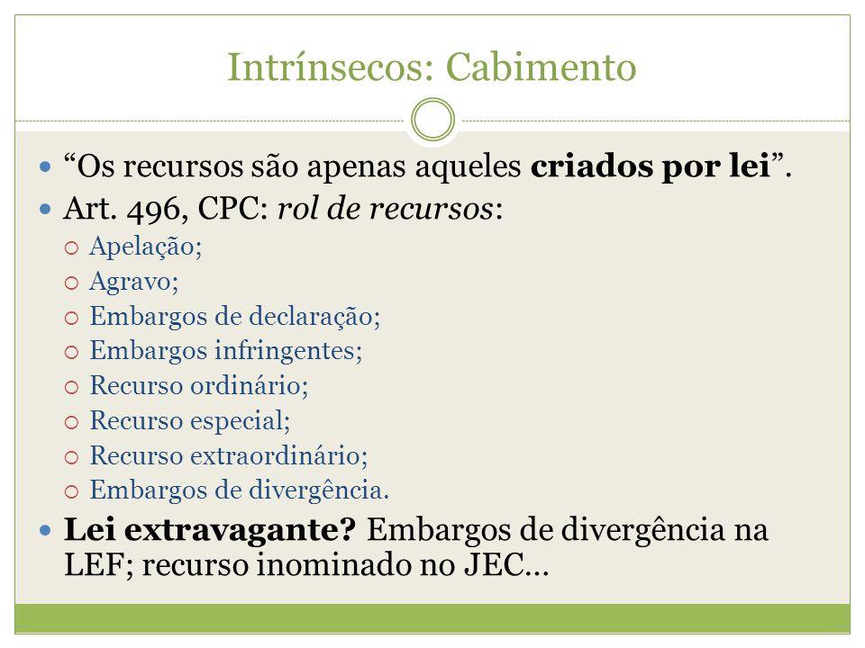 Intrínsecos: Legitimidade São legitimados: As partes e terceiros admitidos no processo (int.