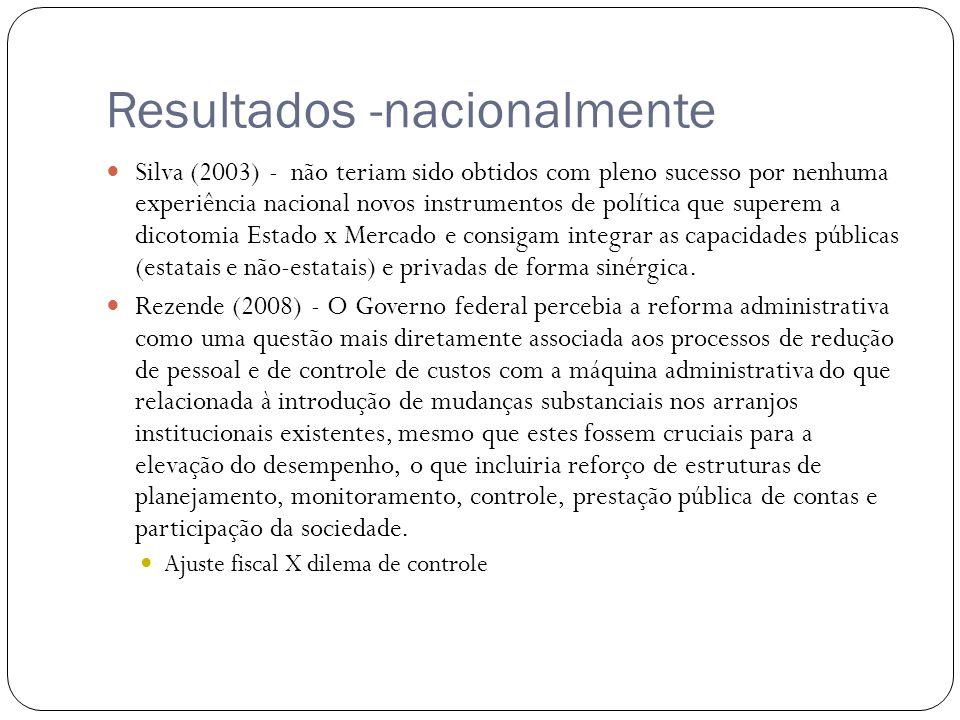 Resultados -nacionalmente Silva (2003) - não teriam sido obtidos com pleno sucesso por nenhuma experiência nacional novos instrumentos de política que superem a dicotomia Estado x Mercado e consigam integrar as capacidades públicas (estatais e não-estatais) e privadas de forma sinérgica.