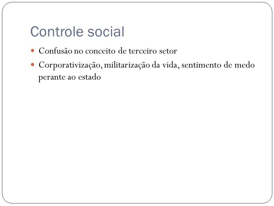 Controle social Confusão no conceito de terceiro setor Corporativização, militarização da vida, sentimento de medo perante ao estado