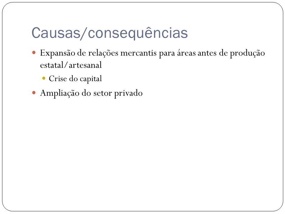 Causas/consequências Expansão de relações mercantis para áreas antes de produção estatal/artesanal Crise do capital Ampliação do setor privado