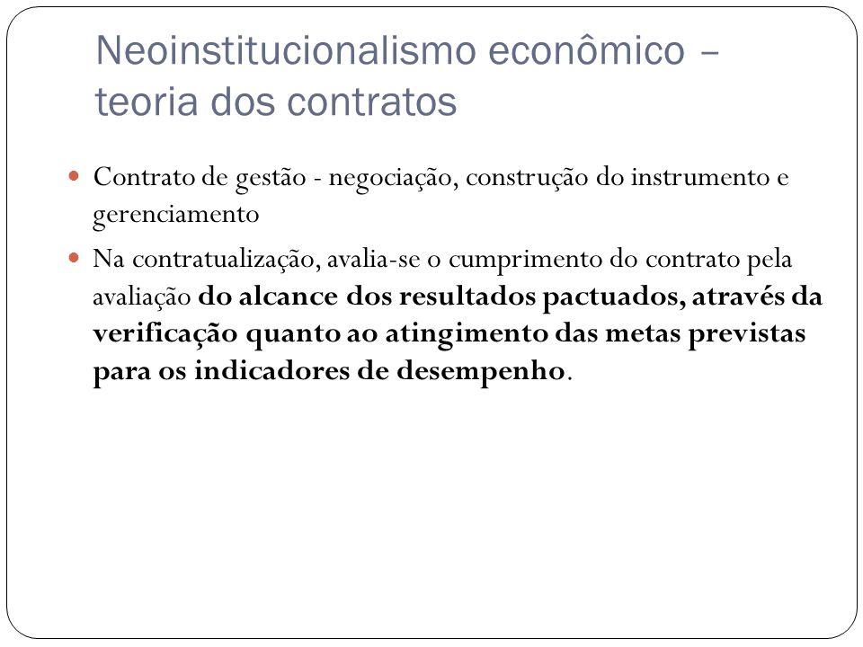 Neoinstitucionalismo econômico – teoria dos contratos Contrato de gestão - negociação, construção do instrumento e gerenciamento Na contratualização, avalia-se o cumprimento do contrato pela avaliação do alcance dos resultados pactuados, através da verificação quanto ao atingimento das metas previstas para os indicadores de desempenho.