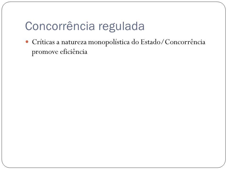 Concorrência regulada Críticas a natureza monopolística do Estado/Concorrência promove eficiência