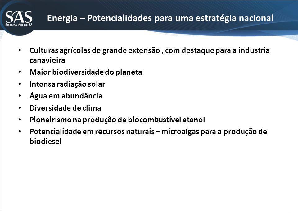 Energia – Potencialidades para uma estratégia nacional Culturas agrícolas de grande extensão, com destaque para a industria canavieira Maior biodiversidade do planeta Intensa radiação solar Água em abundância Diversidade de clima Pioneirismo na produção de biocombustível etanol Potencialidade em recursos naturais – microalgas para a produção de biodiesel