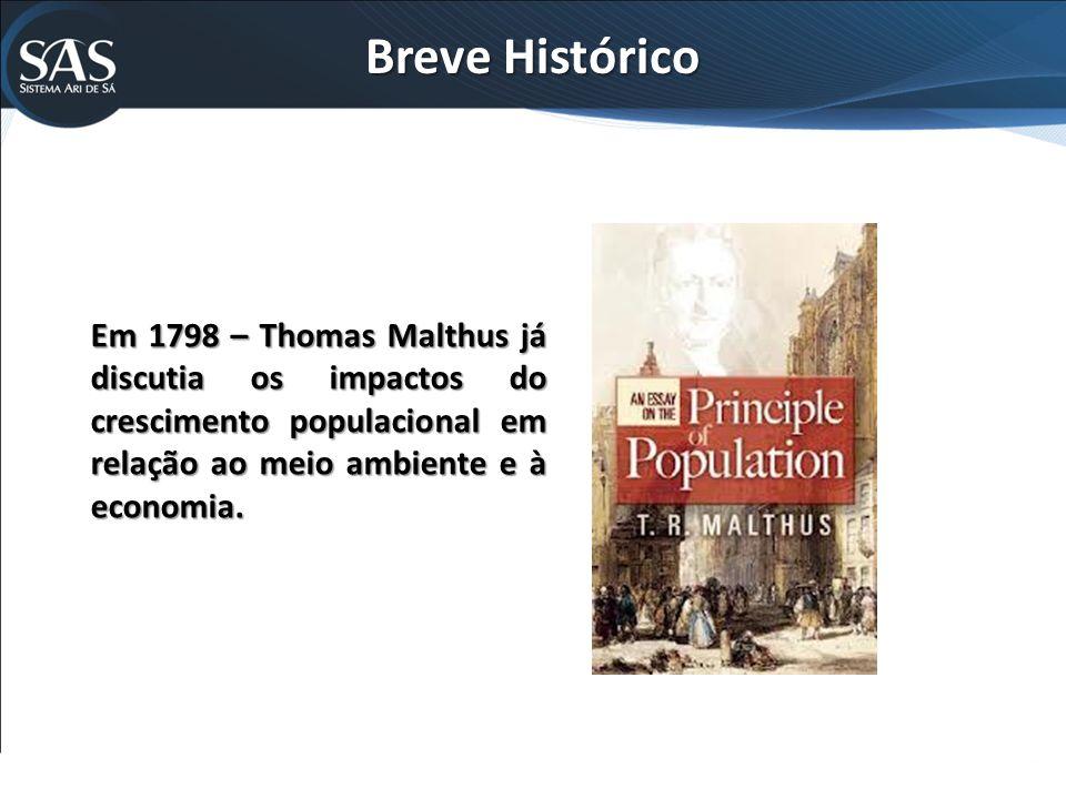 Breve Histórico Em 1798 – Thomas Malthus já discutia os impactos do crescimento populacional em relação ao meio ambiente e à economia.