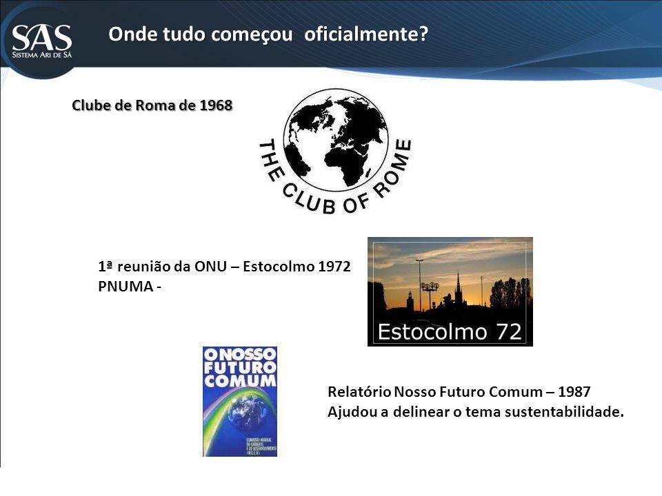 Onde tudo começou oficialmente? Clube de Roma de 1968 1ª reunião da ONU – Estocolmo 1972 PNUMA - Relatório Nosso Futuro Comum – 1987 Ajudou a delinear