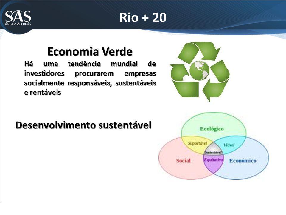 Rio + 20 Economia Verde Há uma tendência mundial de investidores procurarem empresas socialmente responsáveis, sustentáveis e rentáveis Desenvolvimento sustentável