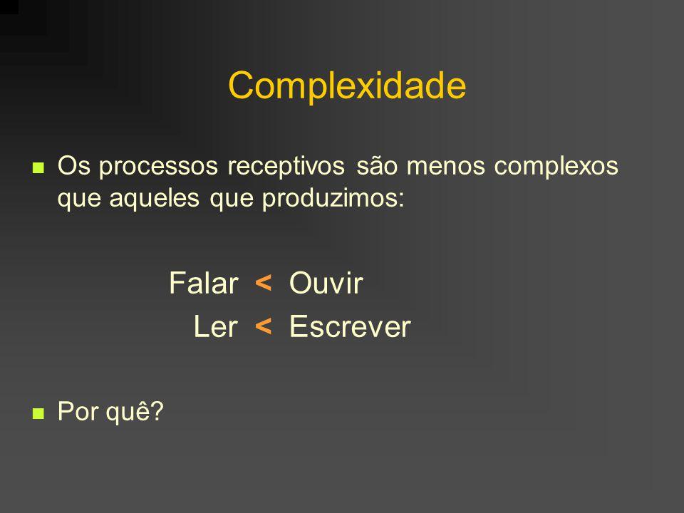 Complexidade Os processos receptivos são menos complexos que aqueles que produzimos: Falar < Ouvir Ler < Escrever Por quê?