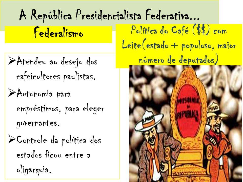 A República Presidencialista Federativa... Federalismo Atendeu ao desejo dos cafeicultores paulistas. Autonomia para empréstimos, para eleger governan