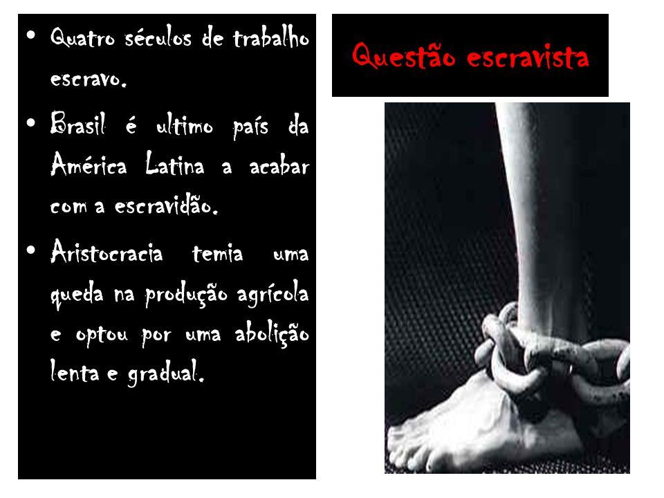 Legislação escravista 1850 – Lei Eusébio de Queiroz – extinção do tráfico negreiro.