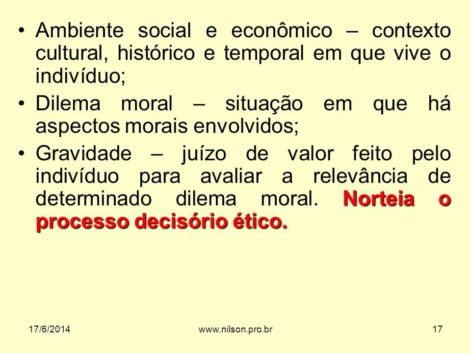Ambiente social e econômico – contexto cultural, histórico e temporal em que vive o indivíduo; Dilema moral – situação em que há aspectos morais envol