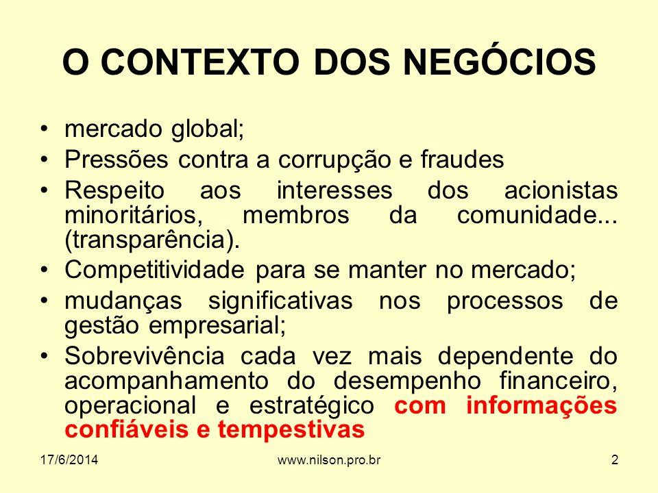 O CONTEXTO DOS NEGÓCIOS mercado global; Pressões contra a corrupção e fraudes Respeito aos interesses dos acionistas minoritários, membros da comunida