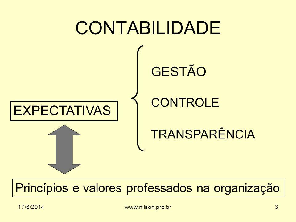 CONTABILIDADE EXPECTATIVAS GESTÃO CONTROLE TRANSPARÊNCIA Princípios e valores professados na organização 17/6/20143www.nilson.pro.br