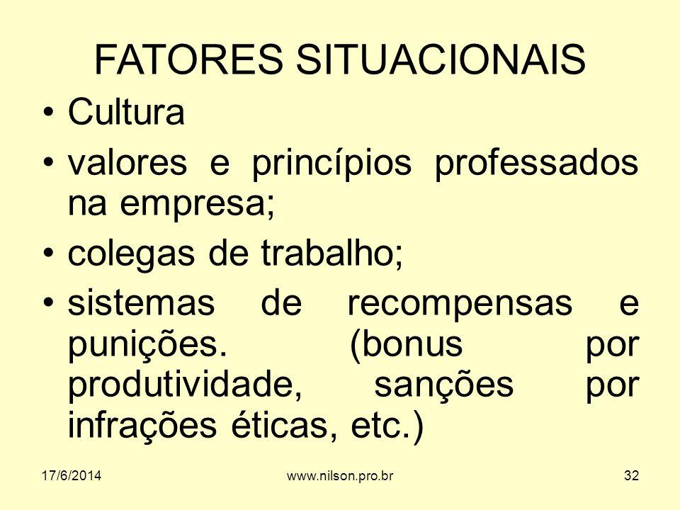 Cultura valores e princípios professados na empresa; colegas de trabalho; sistemas de recompensas e punições. (bonus por produtividade, sanções por in