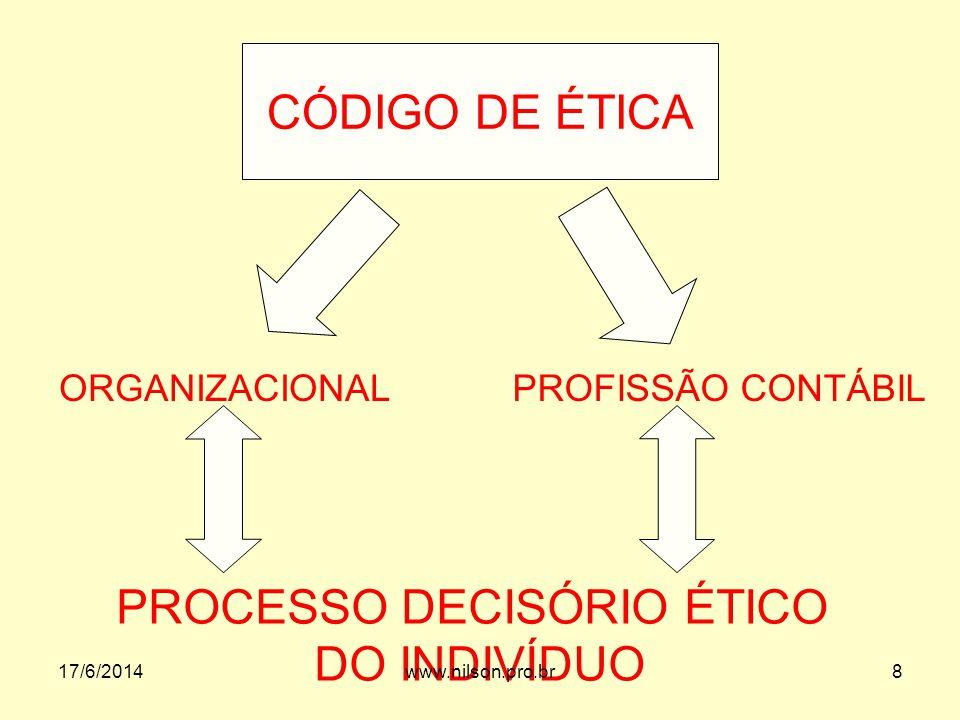 CÓDIGO DE ÉTICA ORGANIZACIONALPROFISSÃO CONTÁBIL PROCESSO DECISÓRIO ÉTICO DO INDIVÍDUO 17/6/20148www.nilson.pro.br
