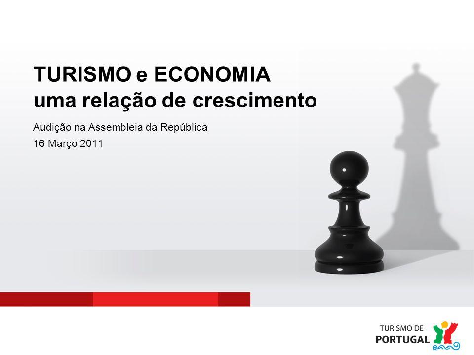 TURISMO e ECONOMIA uma relação de crescimento Audição na Assembleia da República 16 Março 2011