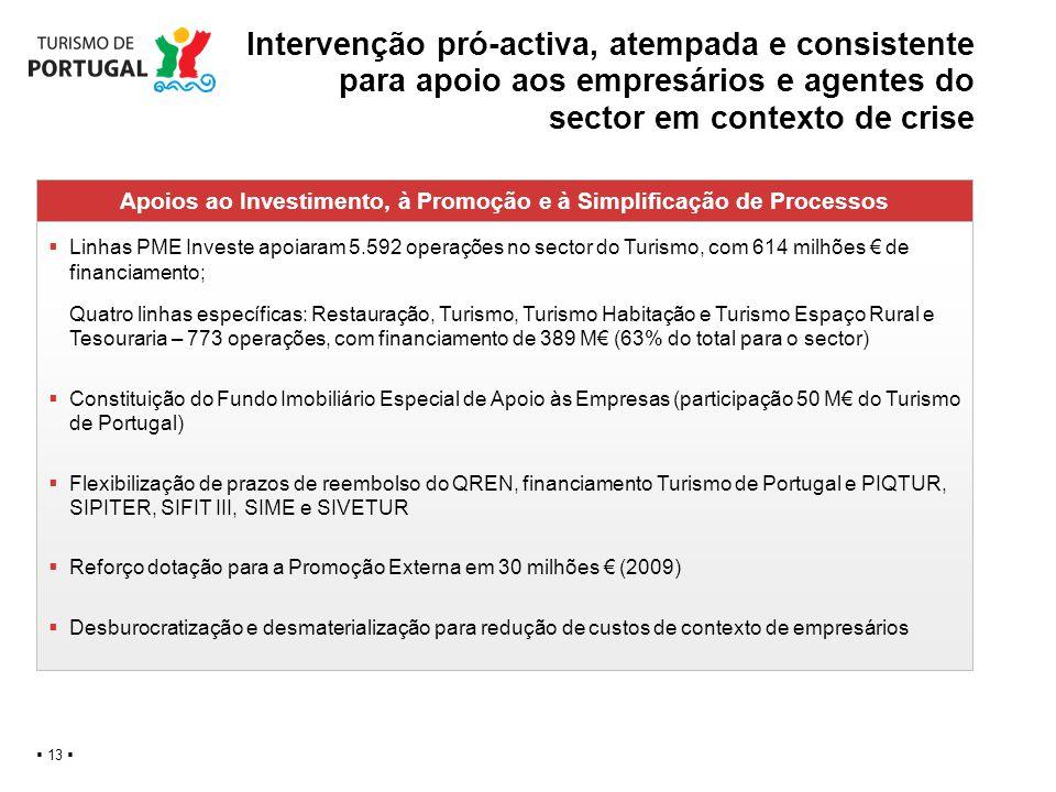 Intervenção pró-activa, atempada e consistente para apoio aos empresários e agentes do sector em contexto de crise 13 Apoios ao Investimento, à Promoç