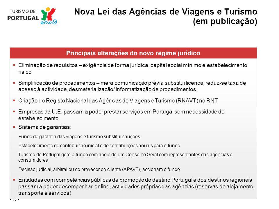 Nova Lei das Agências de Viagens e Turismo (em publicação) 16 Principais alterações do novo regime jurídico Eliminação de requisitos – exigência de fo
