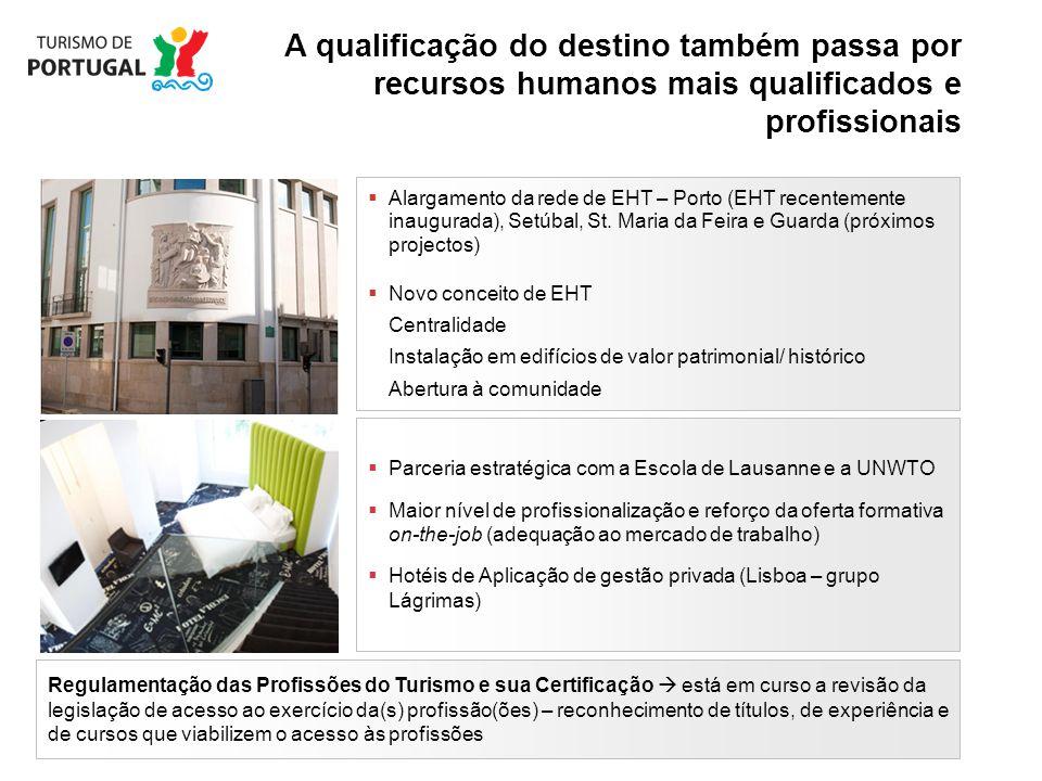 A qualificação do destino também passa por recursos humanos mais qualificados e profissionais 17 Alargamento da rede de EHT – Porto (EHT recentemente