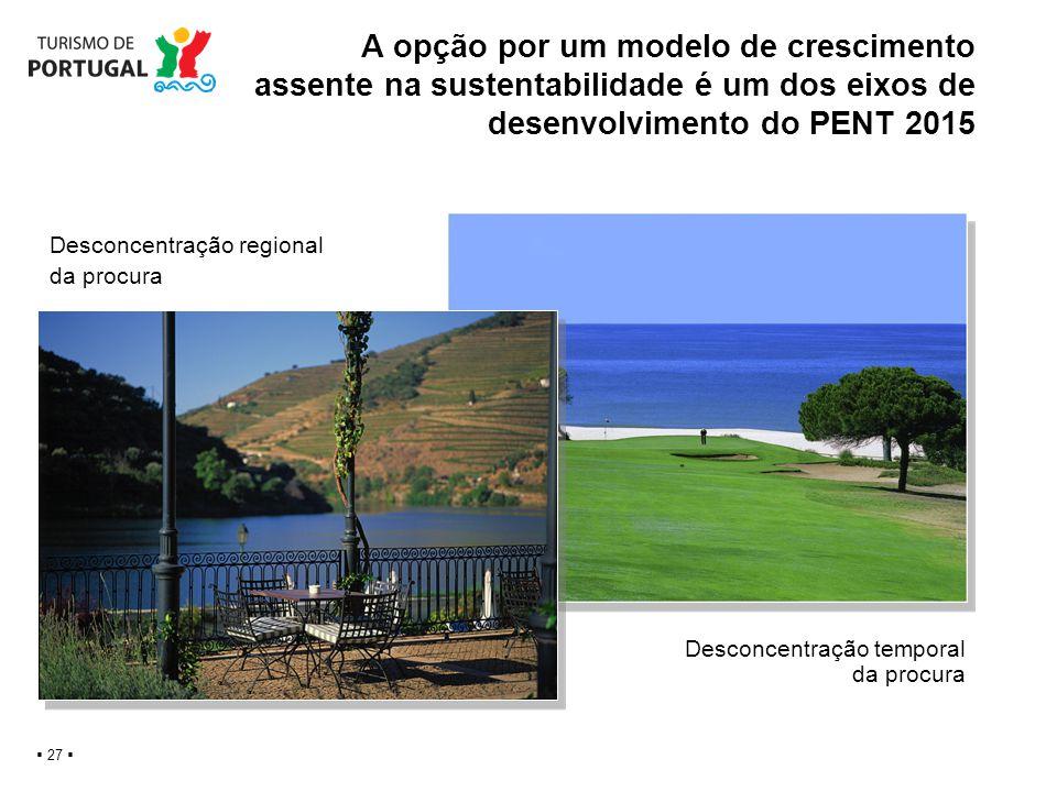 A opção por um modelo de crescimento assente na sustentabilidade é um dos eixos de desenvolvimento do PENT 2015 27 Desconcentração regional da procura