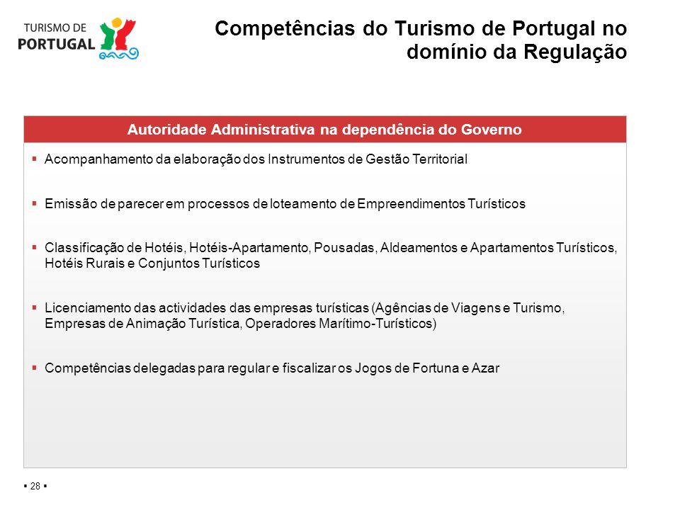 Competências do Turismo de Portugal no domínio da Regulação 28 Autoridade Administrativa na dependência do Governo Acompanhamento da elaboração dos In