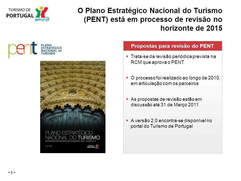 O Plano Estratégico Nacional do Turismo (PENT) está em processo de revisão no horizonte de 2015 8 Propostas para revisão do PENT Trata-se da revisão p